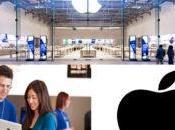 Cómo trabajar apple