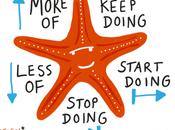 Redefinir Objetivos Retrospectiva Starfish