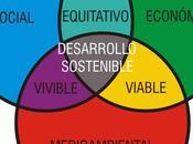 Sostenibilidad económica medioambiental: ¿compatibles Sector Eléctrico?