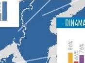 Mapa Europeo Social Media