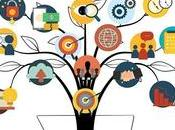 Escoem analiza importancia tiene para empresas registro marca