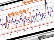 Seven basic Tools Quality (7BTOQ): Control Chart