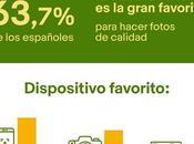 ¿Ojo palo selfie? ¿Réflex Móvil? eBay revela gustos hábitos fotográficos españoles