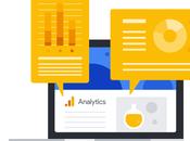 Google Optimize: Administra mide experimentos