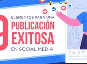 elementos para publicación exitosa social media