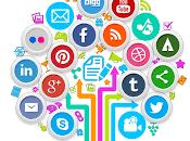 Negocios Social Media Redes Sociales
