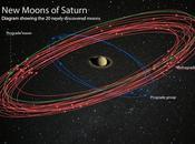 nuevos descubrimientos, Saturno supera Júpiter cantidad lunas