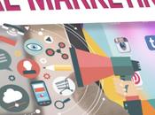 Emplearse Marketing digital