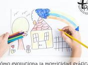Cómo evoluciona Motricidad Gráfica