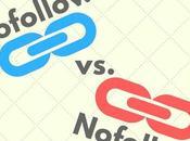 Cuándo usar enlaces Dofollow, NoFollow Sponsored nuestros posts patrocinados?