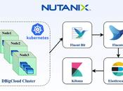 Kubernetes Nutanix Cómo acceder logs clúster