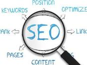 Conoce todos términos marketing online