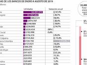 Bancos Colombia: Publicidad engañosa tiempos crisis Branding