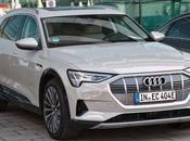 2019 Audi Ground Clearance
