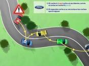 Ford CoCarX, sistema para mejora comunicación entre vehículos