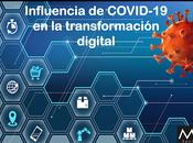 Influencia COVID-19 transformación digital
