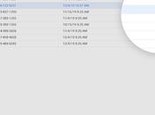probaste nuevas funcionalidades Google Editor?