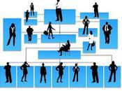 estrategias motivan empleados