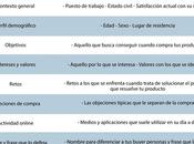 Estrategia Técnicas para Optimizar Conversión Ecommerce