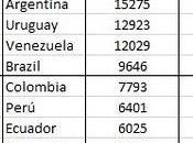 Chile: Brechas terremoto