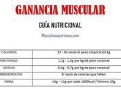 comidas para aumentar masa muscular