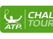 Decenios Argentos Challenger Tour