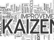Método Kaizen: claves productividad mejora continua