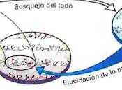 carácter hermenéutico existencia humana según Gadamer