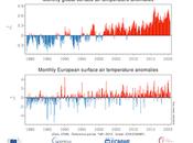 humanidad está perdiendo carrera contra calentamiento global