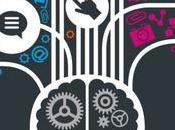 Neuromarketing: ¿Cómo lograr emociones impulsen ventas?