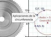 Circumference Applications