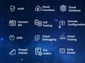 Connect para empujón desarrolladores europeos