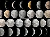 Cómo Funcionan Fases Lunares?: Explicación Simple Ejemplo Claro