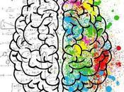 Síndrome hemisferio derecho. Diagnóstico Características