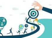pasos para formular objetivos correctamente