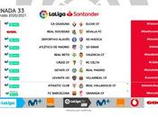 LaLiga publica horarios partidos Sevilla ante Real Sociedad Levante