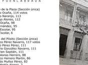 Elecciones Municipales abril 1931
