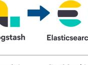 Logstash-filter-verifier: Mantenimiento filtros Logstash
