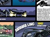 evolución Batmóvil (1966-2010)