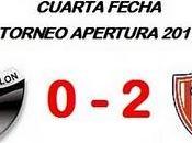 Colón:0 Unión:2 (Fecha