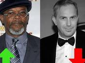 """Django unchained"": entra Jackson sale Costner"