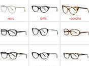 Colección Ford Eyewear 2011-2012