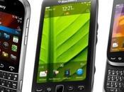 Incidente NOC: ¿Cómo funciona BlackBerry?