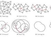 Network Thinking investigando nuevas metodologías diseño aprendizaje