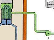 Cómo hacer generador eléctrico sencillo