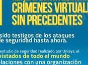 Infografía: Crímenes Virtuales 2011