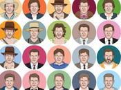 Harrison Ford cuarenta interpretaciones