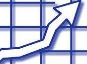 Diez indicadores financieros