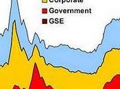 Creció deuda mundial. EEUU