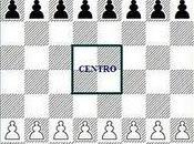 Aprender ajedrez: conceptos desarrollo centro